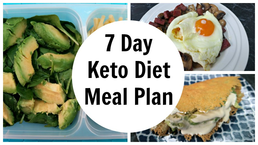 simple keto meal plan for a day